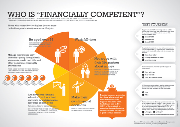 2012_financial_competence-6