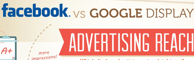Midweek Infographic – Facebook vs Google