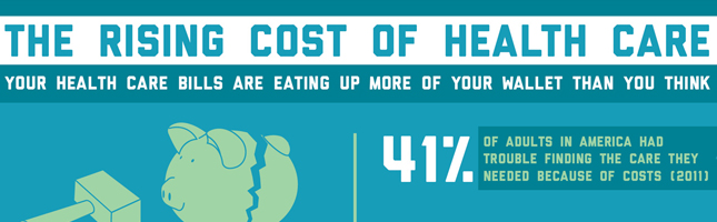 The Rising Cost Of Health Care – Midweek Infographic