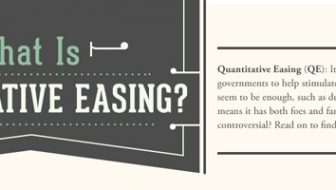 Quantitative Easing Infographic