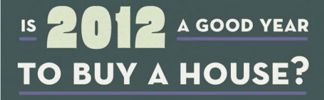 Should You Buy A House This Year – Midweek Infographic