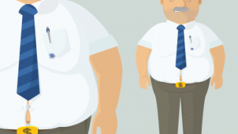 Six Strategies for Handling a Difficult Boss