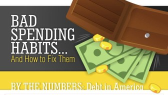 Bad Spending Habits…And How To Fix Them [Infographic]