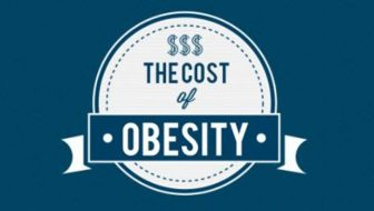 the financial cost of obesity infographic