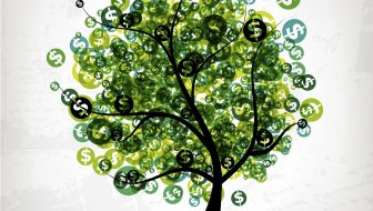 Alternative Investments: Still the Road to Riches?